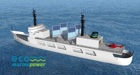 Impression of Survey Ship with EnergySail Array