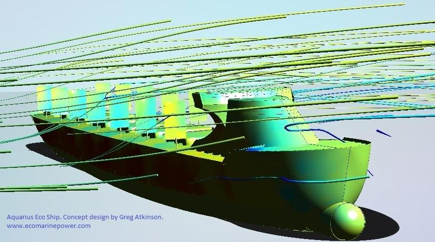 Aquarius Eco Ship CFD Analysis