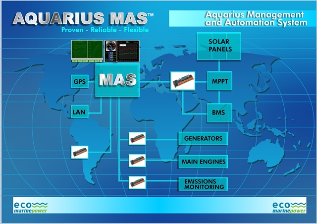 mas_brochure_diagram_640x452