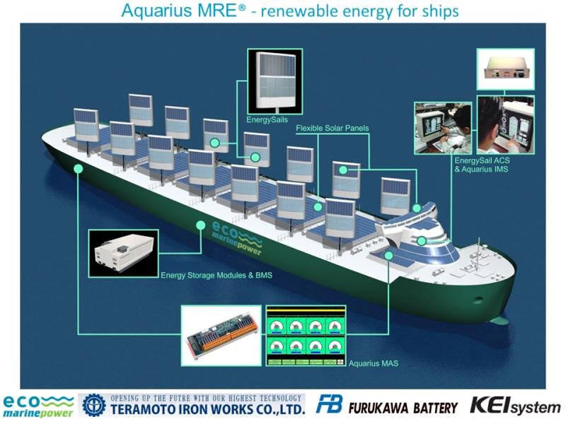 Aquarius MRE | Eco Marine Power