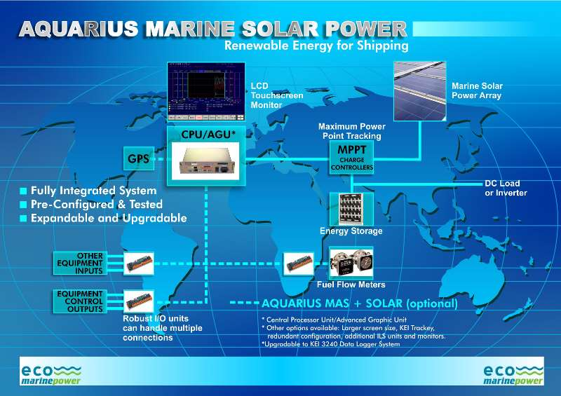 Aquarius Marine Solar Power System Overview