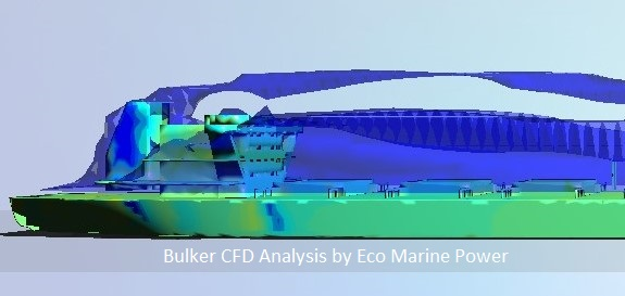Bulker CFD Analysis by Eco Marine Power