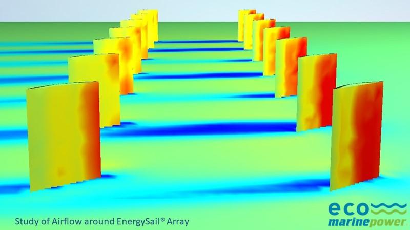EnergySail Array CFD Analsysis