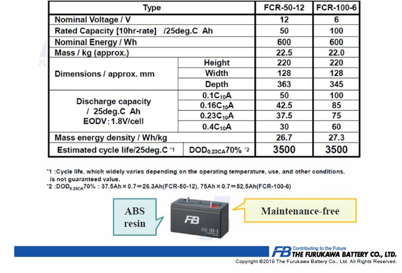 FCR Series Batteries by Furukawa Battery