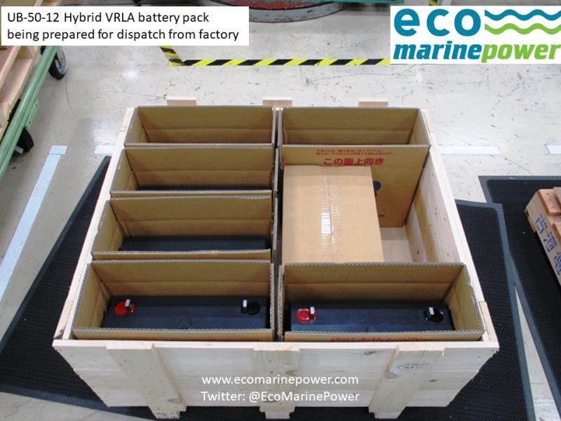 UltraBattery UB-50-12 Battery Pack at Factory