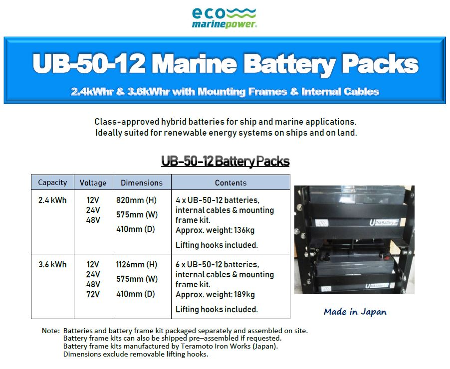 UB-50-12 Hybrid Battery Packs from Eco Marine Power